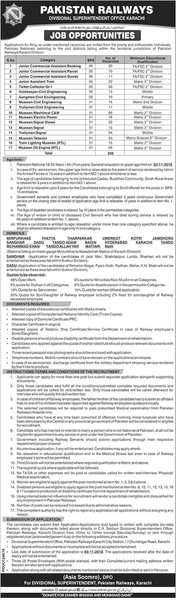 Pakistan Railway Jobs For October 2018